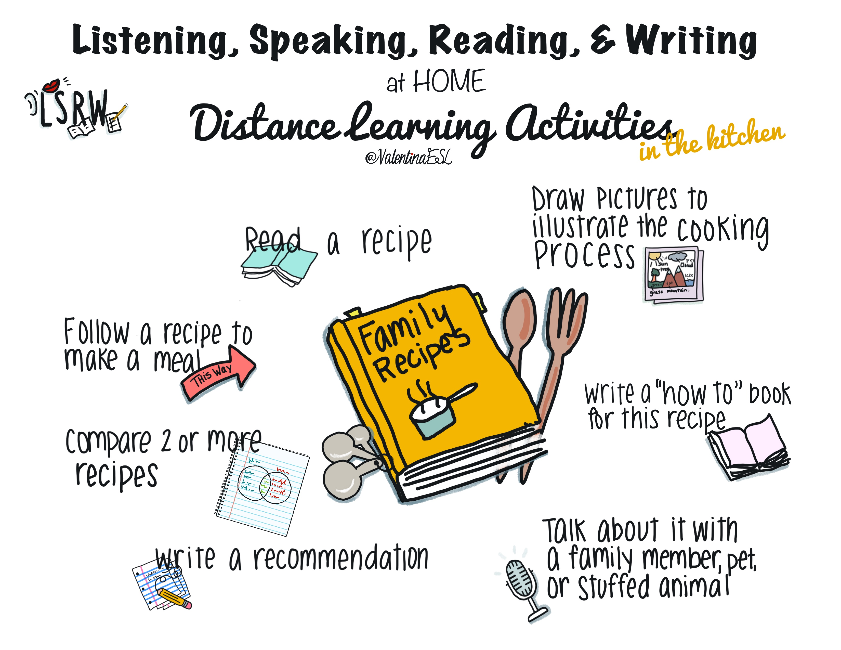 Offline Learning at Home: Ideas for English Language Learners | Colorín Colorado