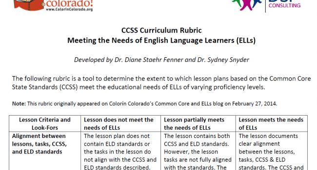 Common core state standards curriculum rubric